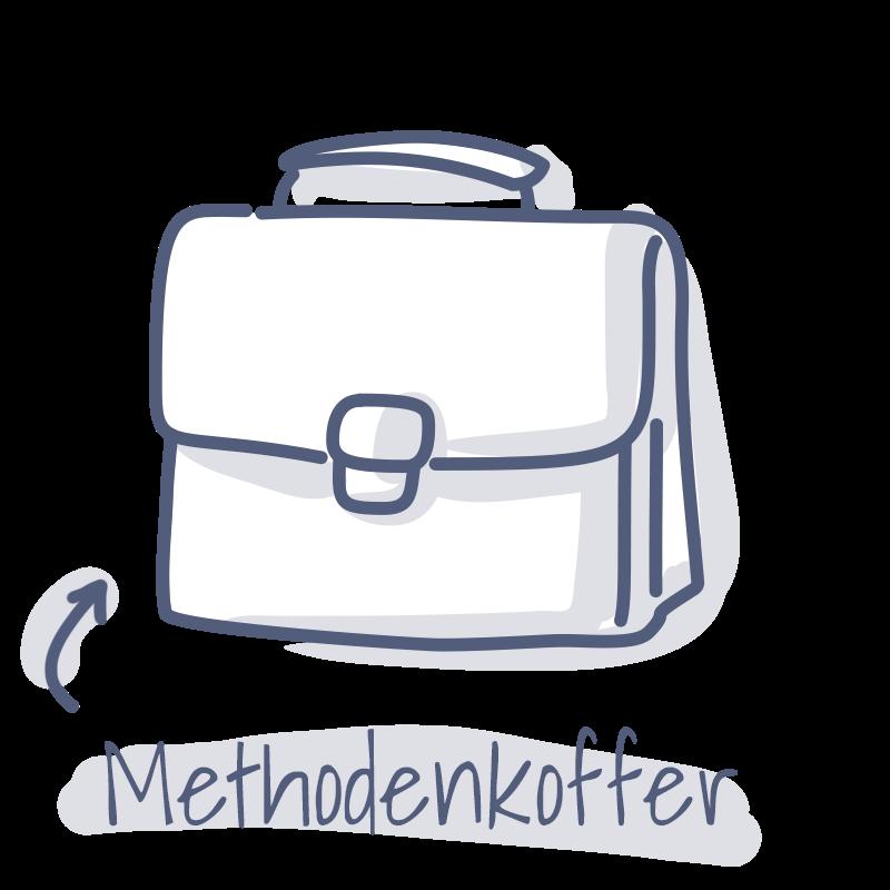 Coaching Methoden-Koffer